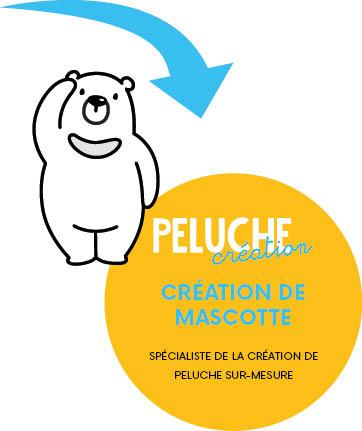 Peluche Création, une marque de Marketing Création